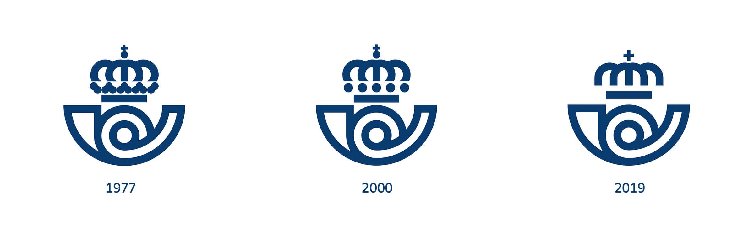 Correos historia logo