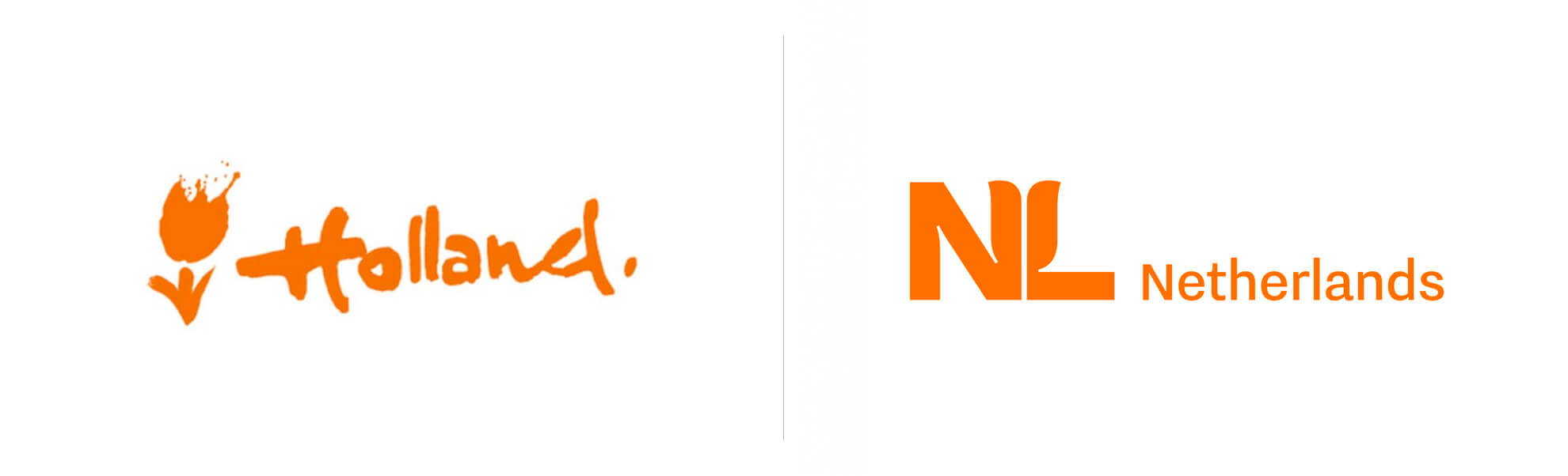 Holandia toteraz Niderlandy