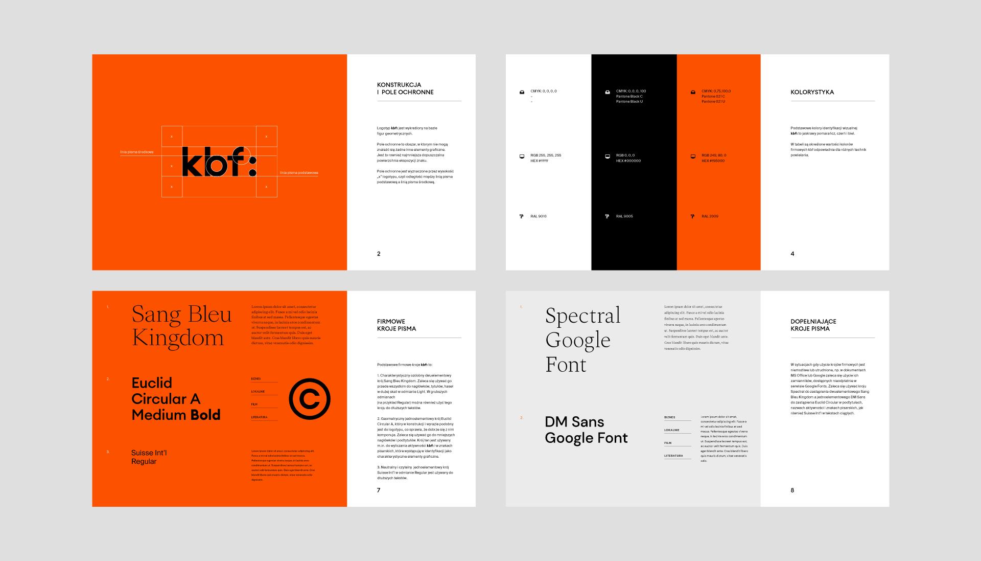 KBF typografia iksięga znaku
